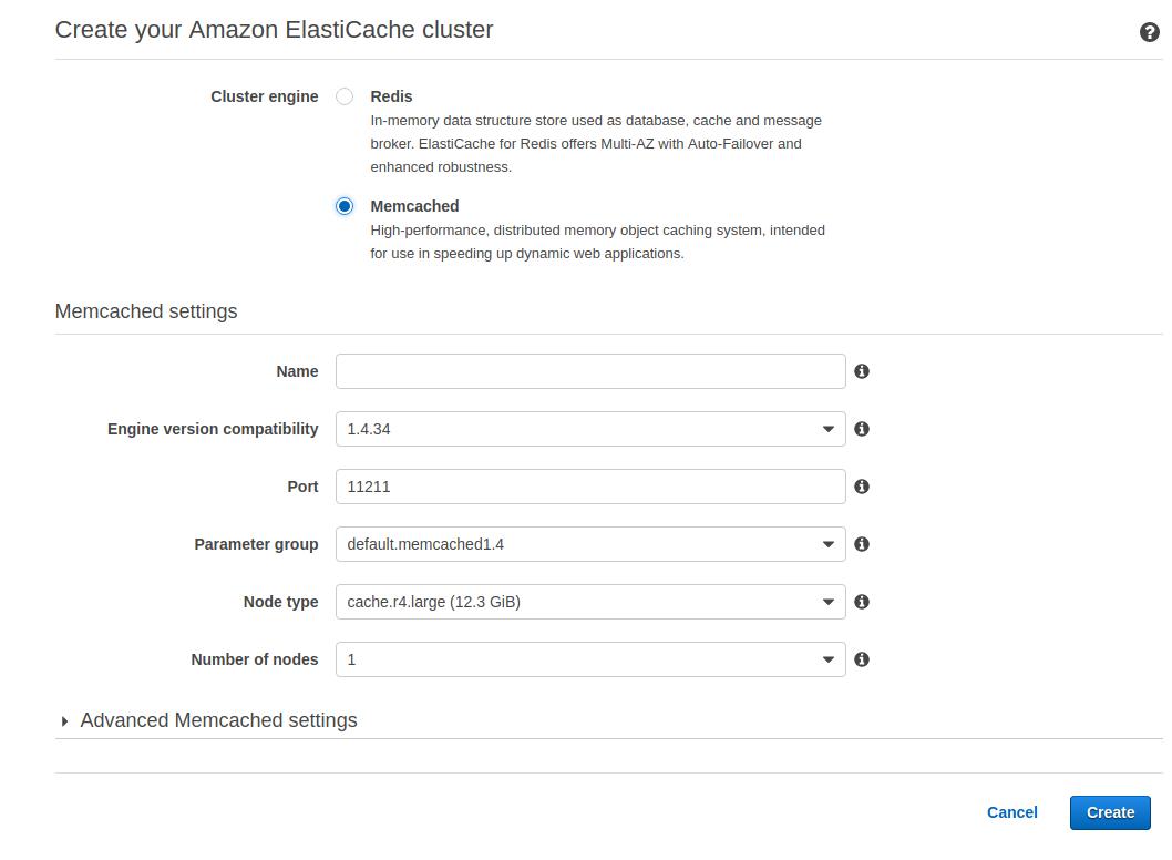 Amazon ElastiCache cluster