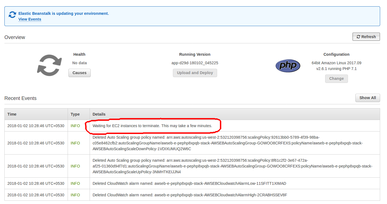 Amazon AWS Elastic Beanstalk Command Line Interface – ServerOK