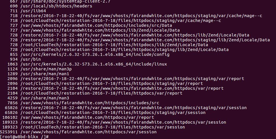 linux inodes usage