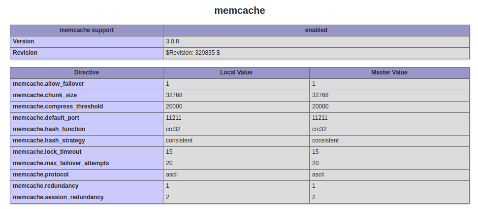 centos 7 php memcache