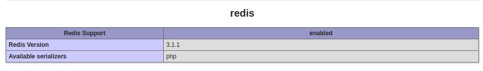 Redis PHP Debian
