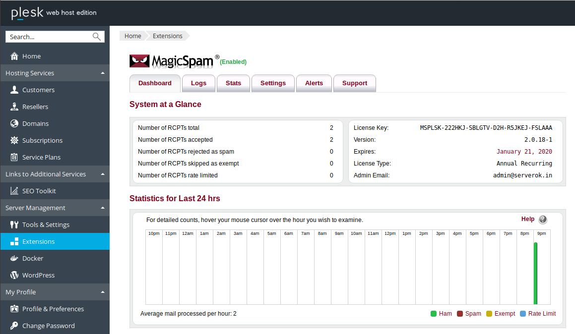 Plesk MagicSpam