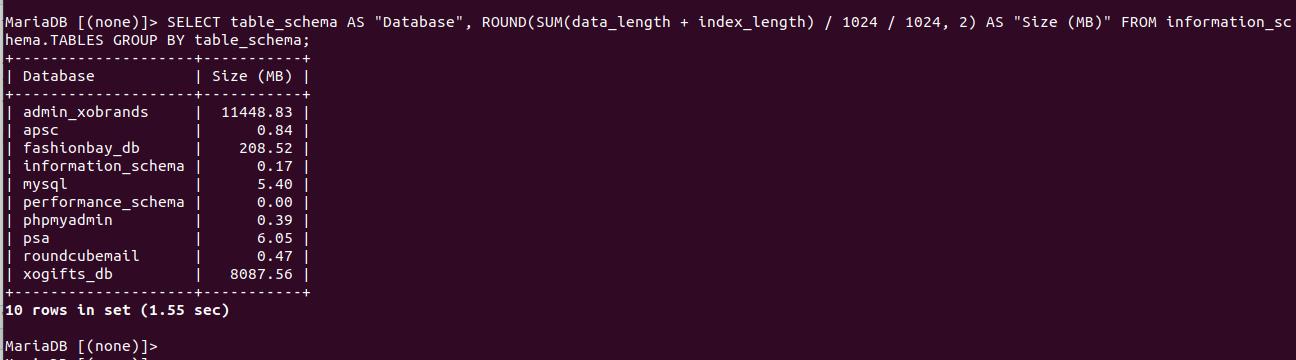 MySQL database disk usage