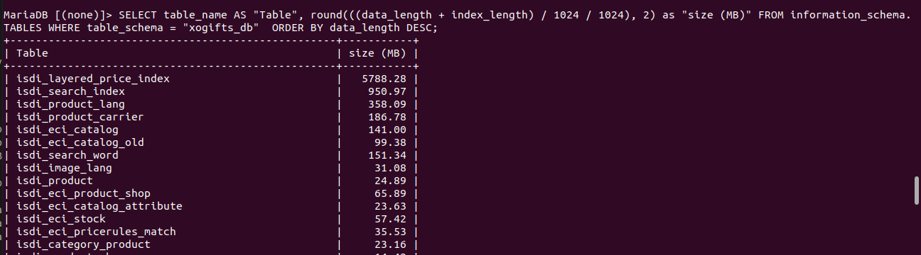 MySQL table disk usage