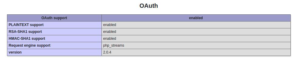 Ubuntu PHP OAuth